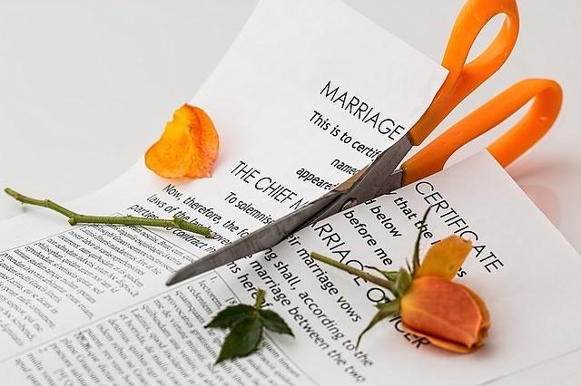 Oklahoama city divorce papers